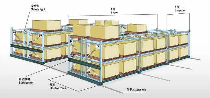 Electric mobile shelf warehouse