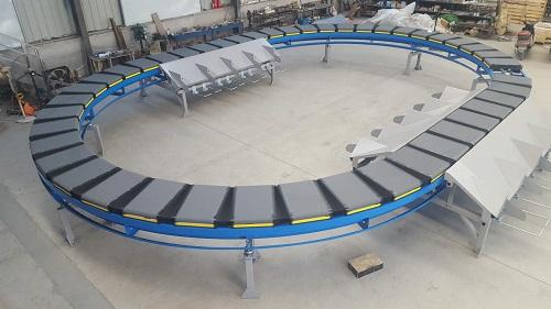 Circular cross belt sorting system